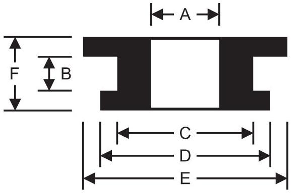 Unequal Shoulders Diameter Grommets product image
