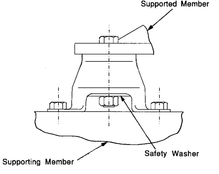Small Industrial Engine Mounts product image