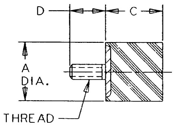 Sandwich Mounts (UNC Thread) Type 3 product image