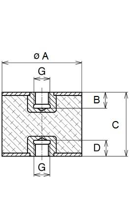 Sandwich Mounts (UNC Thread) Type 4 product image